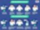 Eine Grafik zeigt den richtigen Umgang beim Auf- und Absetzen einer Maske in mehreren Schritten.